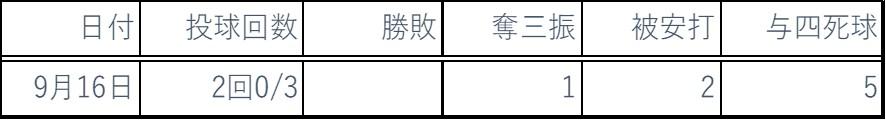 2019年9月ピッチング成績